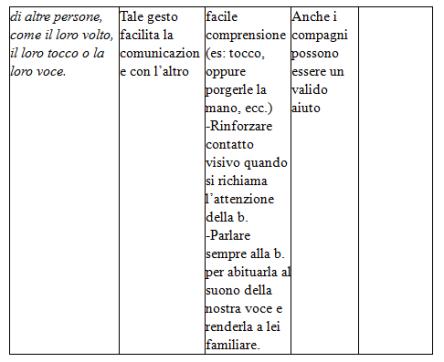 Cattura2